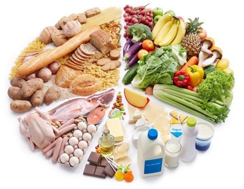 Thực hiện một chế độ ăn uống cân bằng dinh dưỡng sẽ giúp cho vùng da mắt luôn rạng rỡ, đầy sức sống.